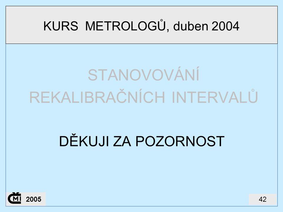 422005 STANOVOVÁNÍ REKALIBRAČNÍCH INTERVALŮ DĚKUJI ZA POZORNOST KURS METROLOGŮ, duben 2004