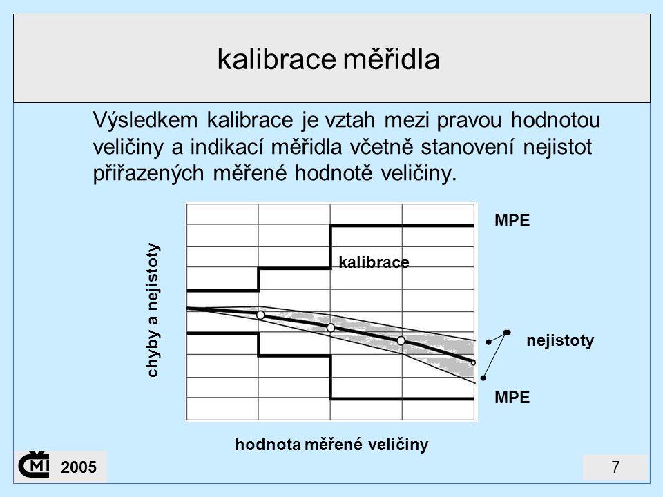 72005 kalibrace měřidla Výsledkem kalibrace je vztah mezi pravou hodnotou veličiny a indikací měřidla včetně stanovení nejistot přiřazených měřené hod