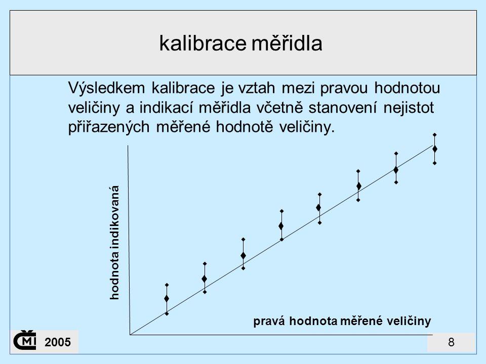 82005 kalibrace měřidla Výsledkem kalibrace je vztah mezi pravou hodnotou veličiny a indikací měřidla včetně stanovení nejistot přiřazených měřené hod