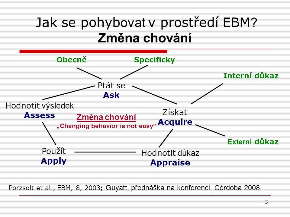 3 Ptát se Ask Získat Acquire Hodnotit důkaz Appraise Použít Apply Hodnotit výsledek Assess Jak se pohyb ovat v prostředí EBM .
