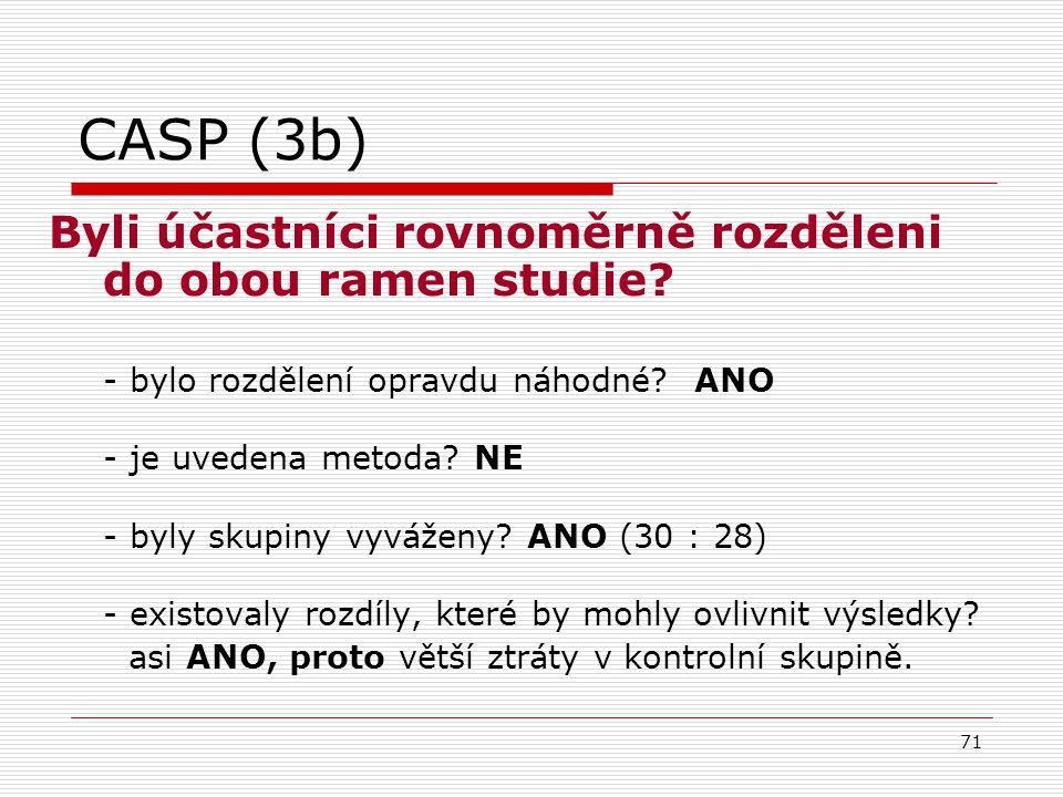 71 CASP (3b) Byli účastníci rovnoměrně rozděleni do obou ramen studie.