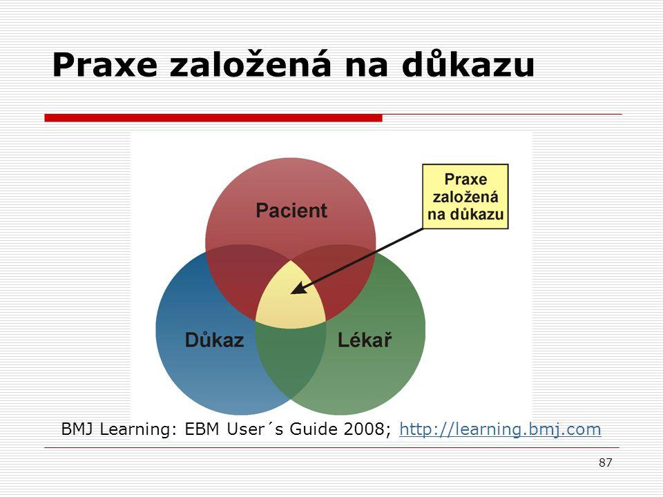 87 Praxe založená na důkazu BMJ Learning: EBM User´s Guide 2008; http://learning.bmj.comhttp://learning.bmj.com