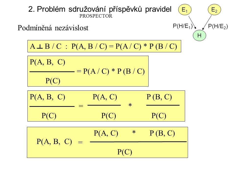 2. Problém sdružování příspěvků pravidel PROSPECTOR E1E1 E2E2 H P(H/E 1 ) P(H/E 2 ) Podmíněná nezávislost A B / C : P(A, B / C) = P(A / C) * P (B / C)