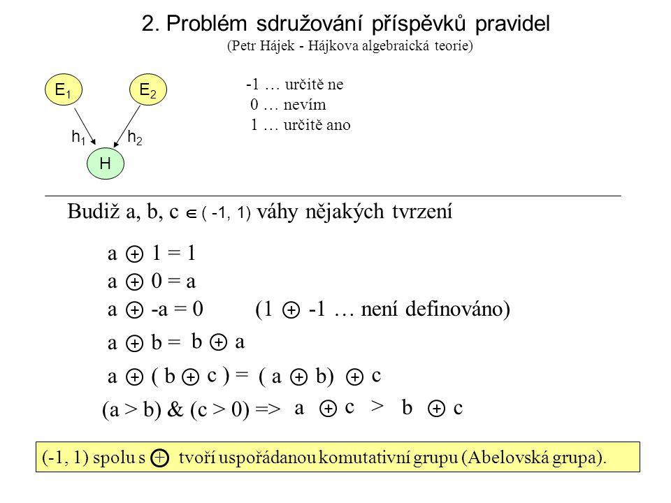 2. Problém sdružování příspěvků pravidel E1E1 E2E2 H h1h1 h2h2 -1 … určitě ne 0 … nevím 1 … určitě ano Budiž a, b, c  ( -1, 1) váhy nějakých tvrzení