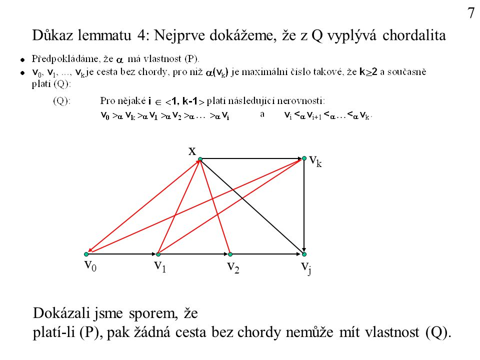 7 v0v0 v1v1 v2v2 vjvj vkvk x Dokázali jsme sporem, že platí-li (P), pak žádná cesta bez chordy nemůže mít vlastnost (Q).