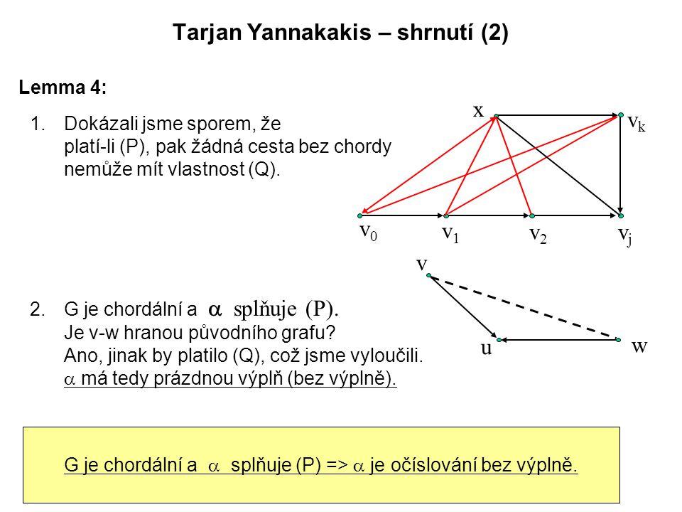 Tarjan Yannakakis – shrnutí (2) v0v0 v1v1 v2v2 vjvj vkvk x Lemma 4: 1.Dokázali jsme sporem, že platí-li (P), pak žádná cesta bez chordy nemůže mít vlastnost (Q).
