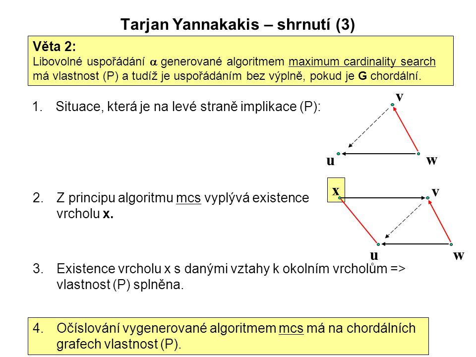 Tarjan Yannakakis – shrnutí (3) Věta 2: Libovolné uspořádání  generované algoritmem maximum cardinality search má vlastnost (P) a tudíž je uspořádáním bez výplně, pokud je G chordální.