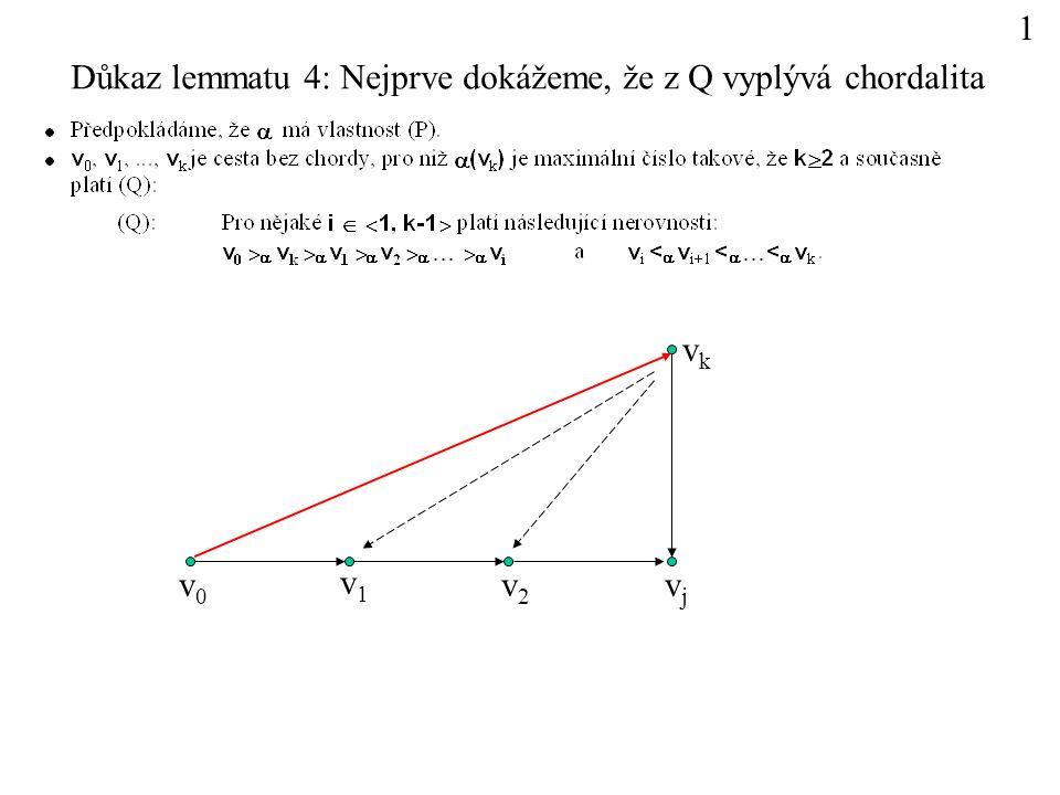 Důkaz lemmatu 4: Nejprve dokážeme, že z Q vyplývá chordalita 1 v0v0 v1v1 v2v2 vjvj vkvk