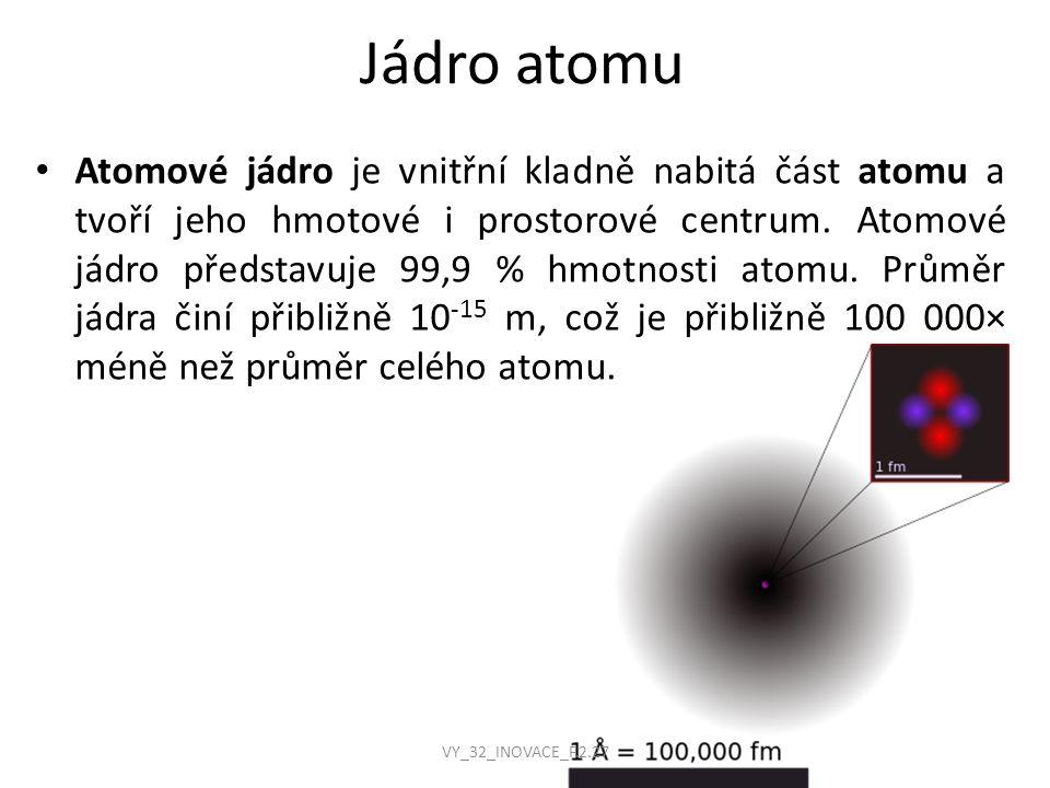 Jádro atomu Atomové jádro je vnitřní kladně nabitá část atomu a tvoří jeho hmotové i prostorové centrum.