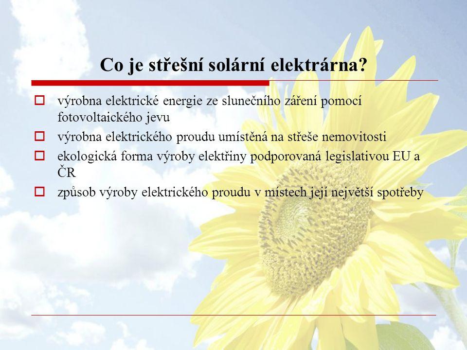 Co je střešní solární elektrárna?  výrobna elektrické energie ze slunečního záření pomocí fotovoltaického jevu  výrobna elektrického proudu umístěná