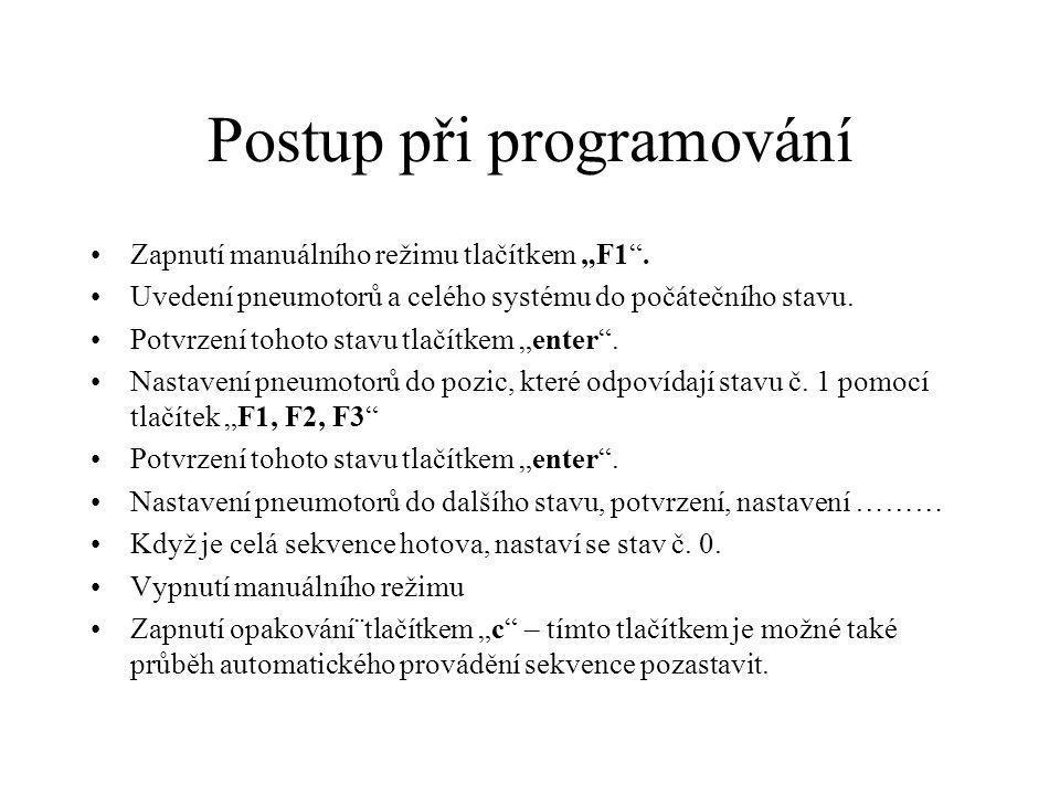 """Postup při programování Zapnutí manuálního režimu tlačítkem """"F1 ."""