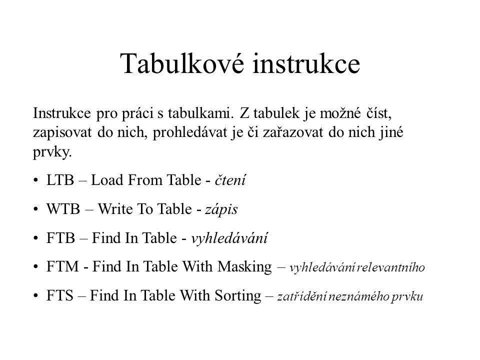 Tabulkové instrukce Instrukce pro práci s tabulkami. Z tabulek je možné číst, zapisovat do nich, prohledávat je či zařazovat do nich jiné prvky. LTB –