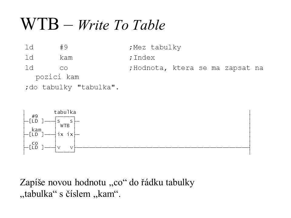 WTB – Write To Table ld #9 ;Mez tabulky ld kam ;Index ld co ;Hodnota, ktera se ma zapsat na pozici kam ;do tabulky