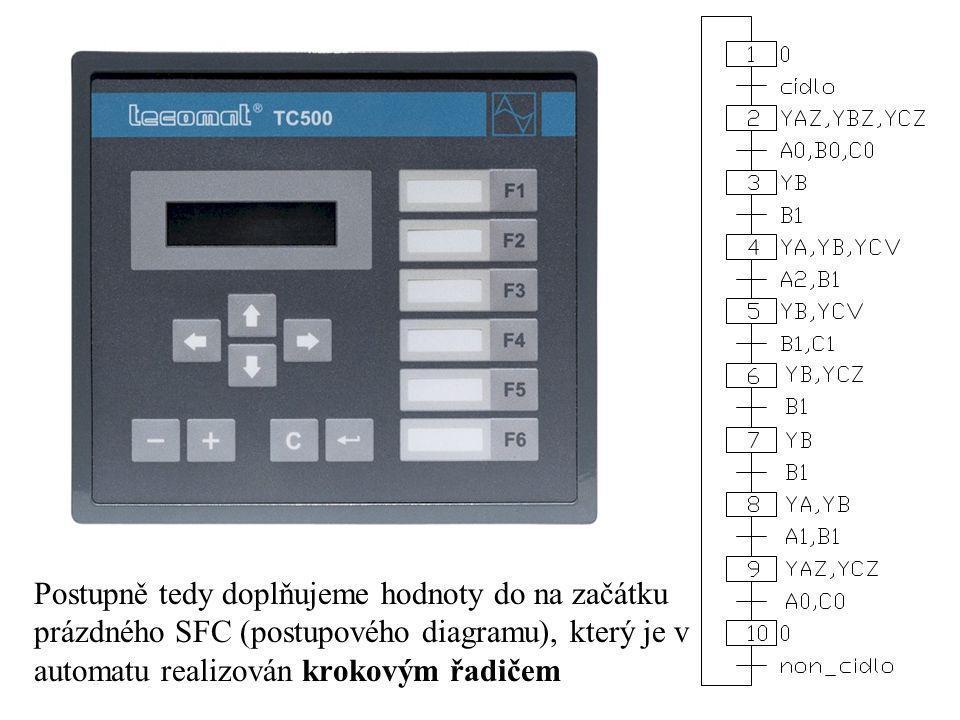 Postupně tedy doplňujeme hodnoty do na začátku prázdného SFC (postupového diagramu), který je v automatu realizován krokovým řadičem