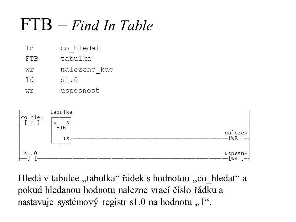 """FTB – Find In Table ld co_hledat FTB tabulka wr nalezeno_kde ld s1.0 wr uspesnost Hledá v tabulce """"tabulka řádek s hodnotou """"co_hledat a pokud hledanou hodnotu nalezne vrací číslo řádku a nastavuje systémový registr s1.0 na hodnotu """"1 ."""