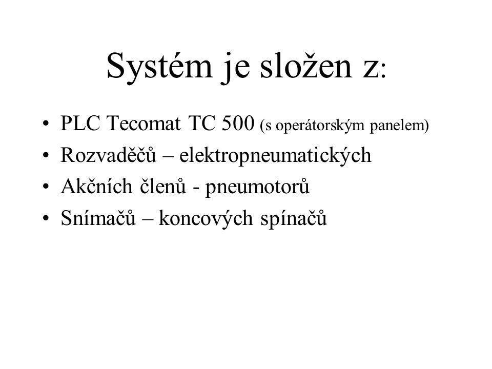 Systém je složen z : PLC Tecomat TC 500 (s operátorským panelem) Rozvaděčů – elektropneumatických Akčních členů - pneumotorů Snímačů – koncových spínačů