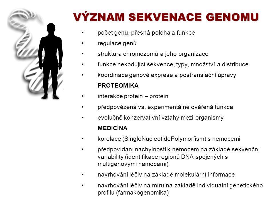 VÝZNAM SEKVENACE GENOMU počet genů, přesná poloha a funkce regulace genů struktura chromozomů a jeho organizace funkce nekodující sekvence, typy, množ