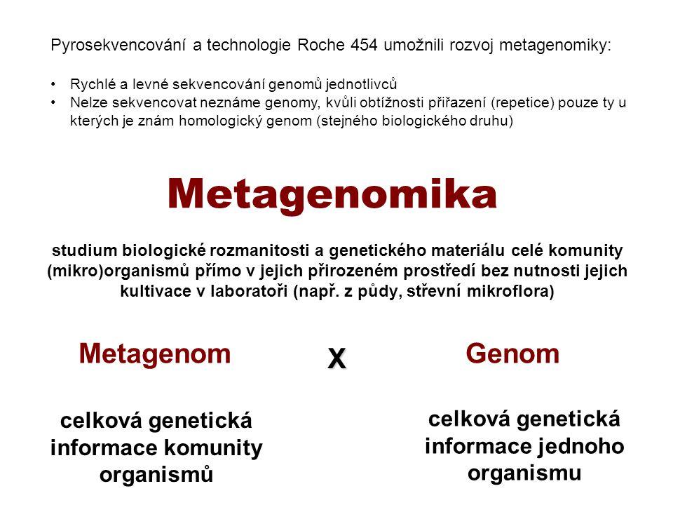 studium biologické rozmanitosti a genetického materiálu celé komunity (mikro)organismů přímo v jejich přirozeném prostředí bez nutnosti jejich kultiva