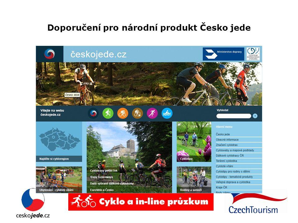 Doporučení pro národní produkt Česko jede