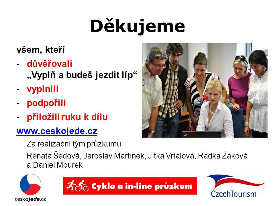"""Děkujeme všem, kteří -důvěřovali """"Vyplň a budeš jezdit líp"""" -vyplnili -podpořili -přiložili ruku k dílu www.ceskojede.cz Za realizační tým průzkumu Re"""