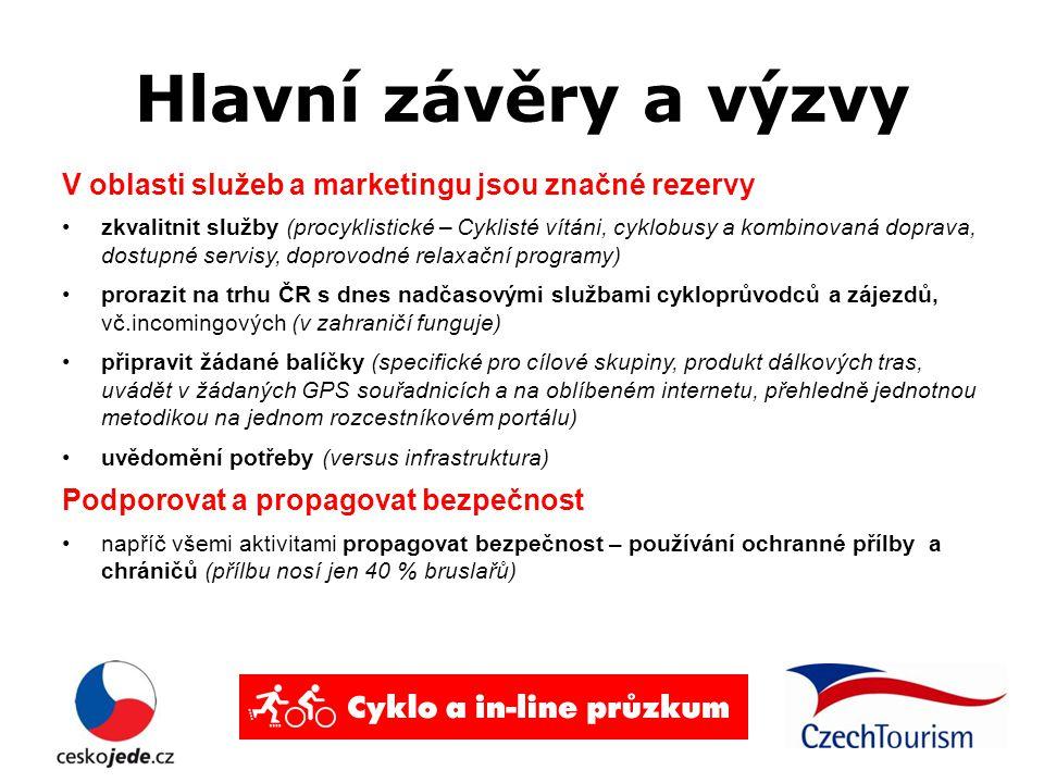 Hlavní závěry a výzvy V oblasti služeb a marketingu jsou značné rezervy zkvalitnit služby (procyklistické – Cyklisté vítáni, cyklobusy a kombinovaná doprava, dostupné servisy, doprovodné relaxační programy) prorazit na trhu ČR s dnes nadčasovými službami cykloprůvodců a zájezdů, vč.incomingových (v zahraničí funguje) připravit žádané balíčky (specifické pro cílové skupiny, produkt dálkových tras, uvádět v žádaných GPS souřadnicích a na oblíbeném internetu, přehledně jednotnou metodikou na jednom rozcestníkovém portálu) uvědomění potřeby (versus infrastruktura) Podporovat a propagovat bezpečnost napříč všemi aktivitami propagovat bezpečnost – používání ochranné přílby a chráničů (přílbu nosí jen 40 % bruslařů)