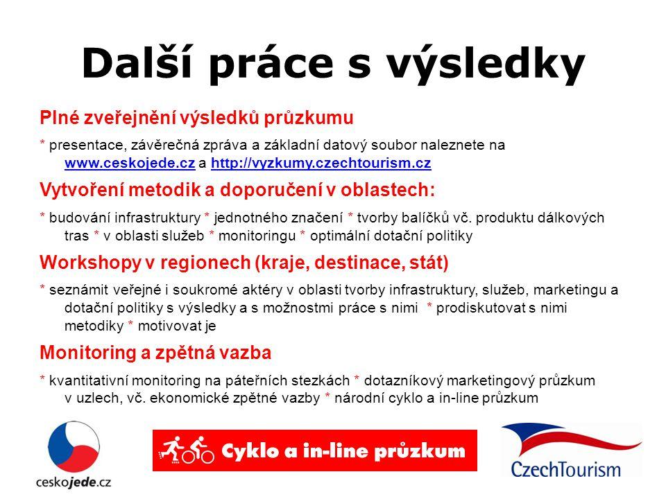Další práce s výsledky Plné zveřejnění výsledků průzkumu * presentace, závěrečná zpráva a základní datový soubor naleznete na www.ceskojede.cz a http: