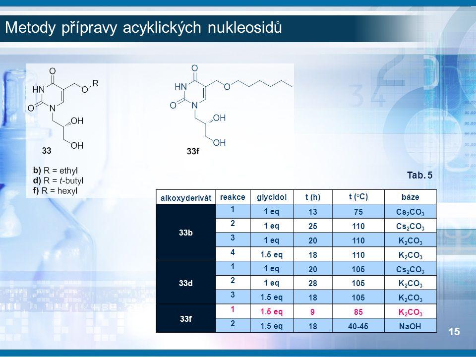 alkoxyderivát reakceglycidolt (h)t (°C)báze 33b 1 1 eq 1375Cs 2 CO 3 2 1 eq 25110Cs 2 CO 3 3 1 eq 20110K 2 CO 3 4 1.5 eq 18110K 2 CO 3 33d 1 1 eq 2010