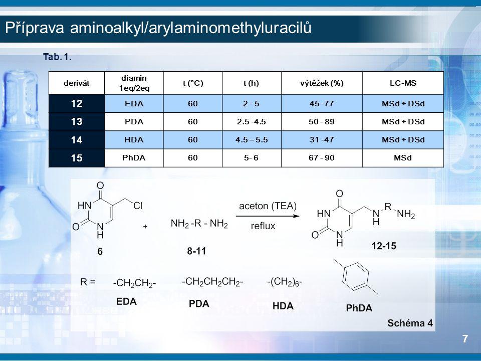 8 Lokhande, T.N. Bioorg. Med. Chem. 2006, 12 (1), 6022-6.
