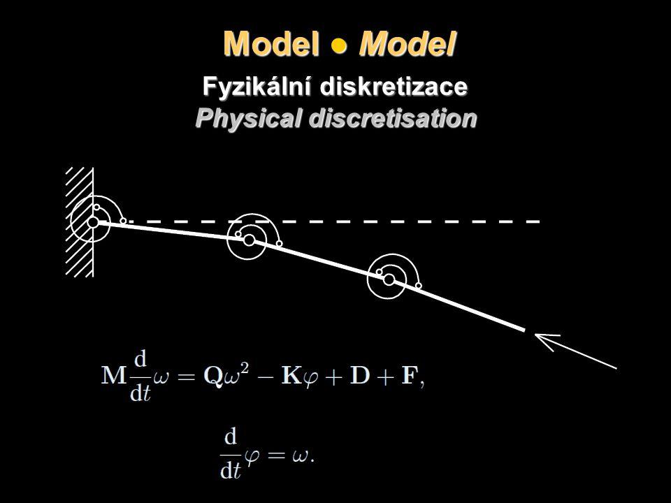 Model ● Model Vlastnosti ● Properties