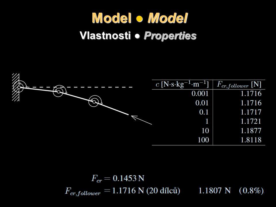 Model FyDiK2D Simulace ● Simulation http://fydik.kitnarf.cz