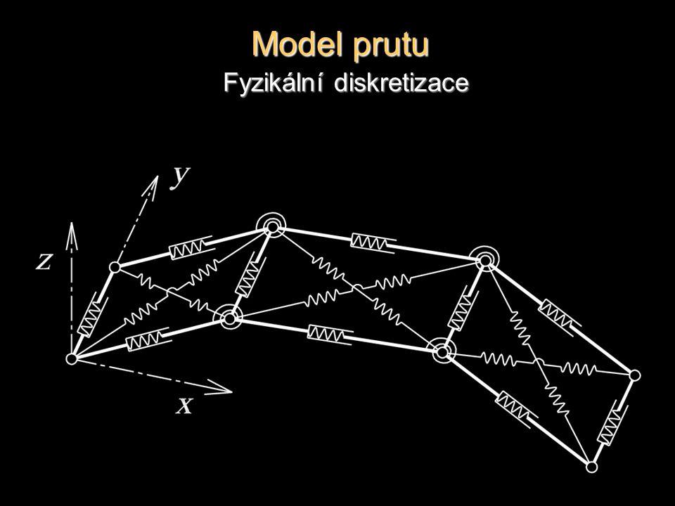 Model prutu Fyzikální diskretizace
