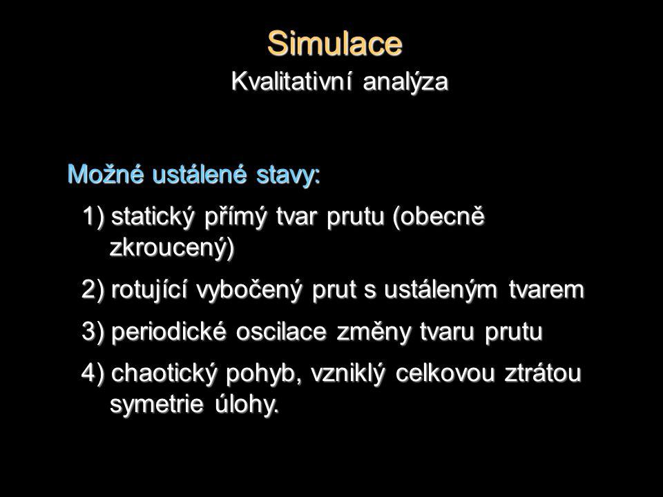 Simulace Kvalitativní analýza Možné ustálené stavy: 1) statický přímý tvar prutu (obecně zkroucený) 2) rotující vybočený prut s ustáleným tvarem 3) periodické oscilace změny tvaru prutu 4) chaotický pohyb, vzniklý celkovou ztrátou symetrie úlohy.