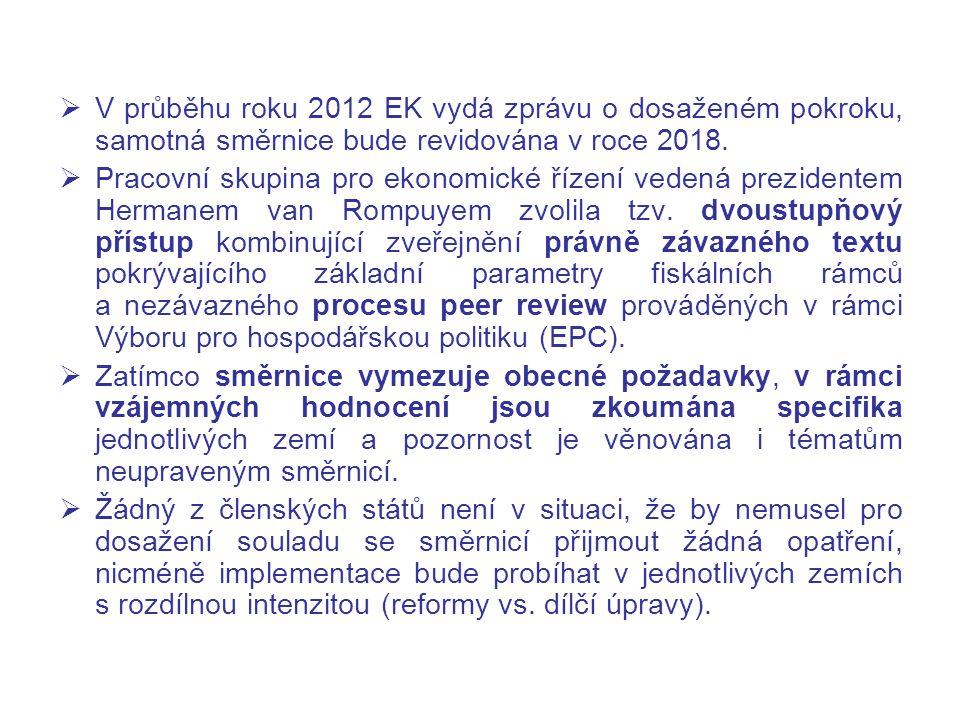 SMĚRNICE EU O ROZPOČTOVÝCH RÁMCÍCH EPC PEER REVIEW CÍL Úprava národních rámců tak, aby splňovaly minimální požadavky Zdokonalení národních rámců tak, aby dosáhly požadovaných parametrů NÁSTROJUstanovení směrniceRady a doporučení přijatá EPC ZAMĚŘENÍ Jednotný přístup pro všechny členské státy Specifický přístup (country-based) PRÁVNÍ ZÁVAZNOSTZávaznáDobrovolné PŮSOBNOSTOmezena na ustanovení směrniceNeomezená VYMAHATELNOST Možnost tzv.