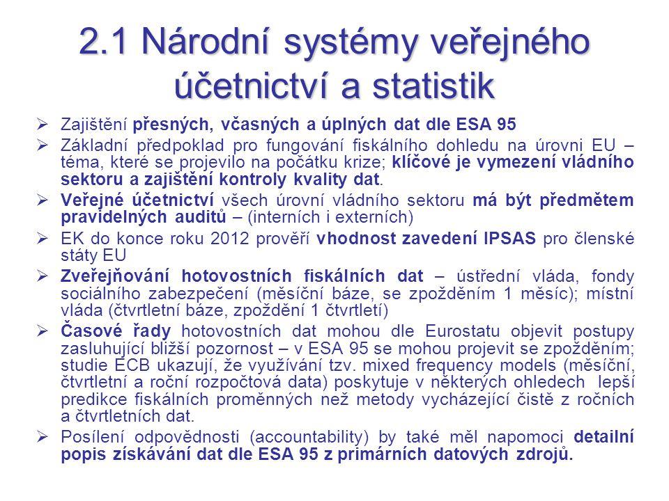 2.1 Národní systémy veřejného účetnictví a statistik  Zajištění přesných, včasných a úplných dat dle ESA 95  Základní předpoklad pro fungování fiskálního dohledu na úrovni EU – téma, které se projevilo na počátku krize; klíčové je vymezení vládního sektoru a zajištění kontroly kvality dat.