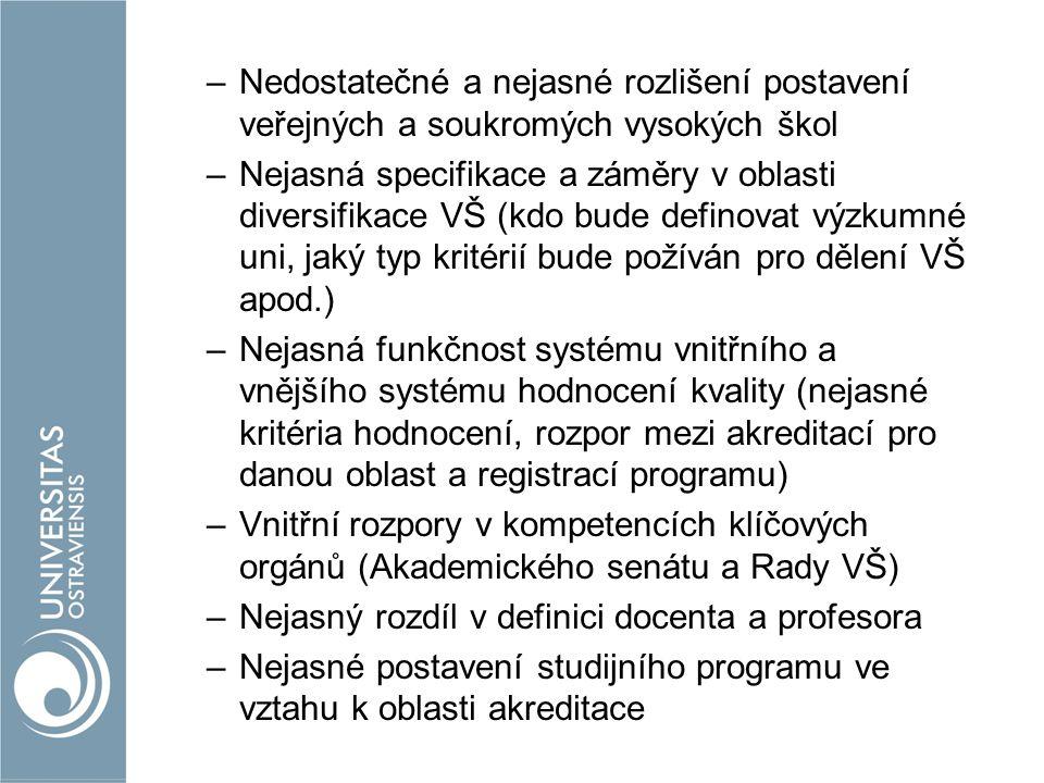 –Nedostatečné a nejasné rozlišení postavení veřejných a soukromých vysokých škol –Nejasná specifikace a záměry v oblasti diversifikace VŠ (kdo bude definovat výzkumné uni, jaký typ kritérií bude požíván pro dělení VŠ apod.) –Nejasná funkčnost systému vnitřního a vnějšího systému hodnocení kvality (nejasné kritéria hodnocení, rozpor mezi akreditací pro danou oblast a registrací programu) –Vnitřní rozpory v kompetencích klíčových orgánů (Akademického senátu a Rady VŠ) –Nejasný rozdíl v definici docenta a profesora –Nejasné postavení studijního programu ve vztahu k oblasti akreditace
