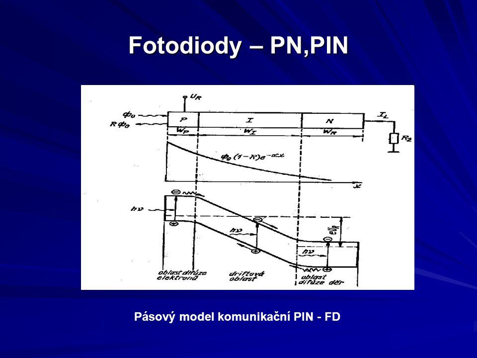 Fotodiody – PN,PIN Pásový model komunikační PIN - FD