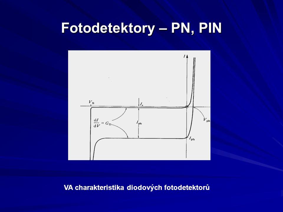 Fotodetektory – PN, PIN VA charakteristika diodových fotodetektorů