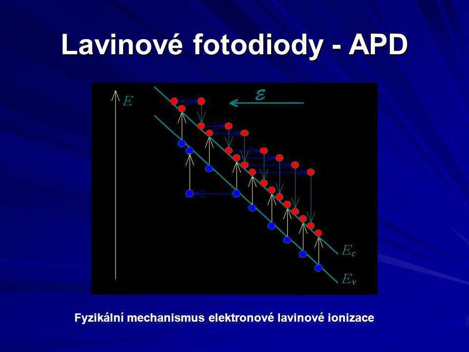 Lavinové fotodiody - APD Fyzikální mechanismus elektronové lavinové ionizace