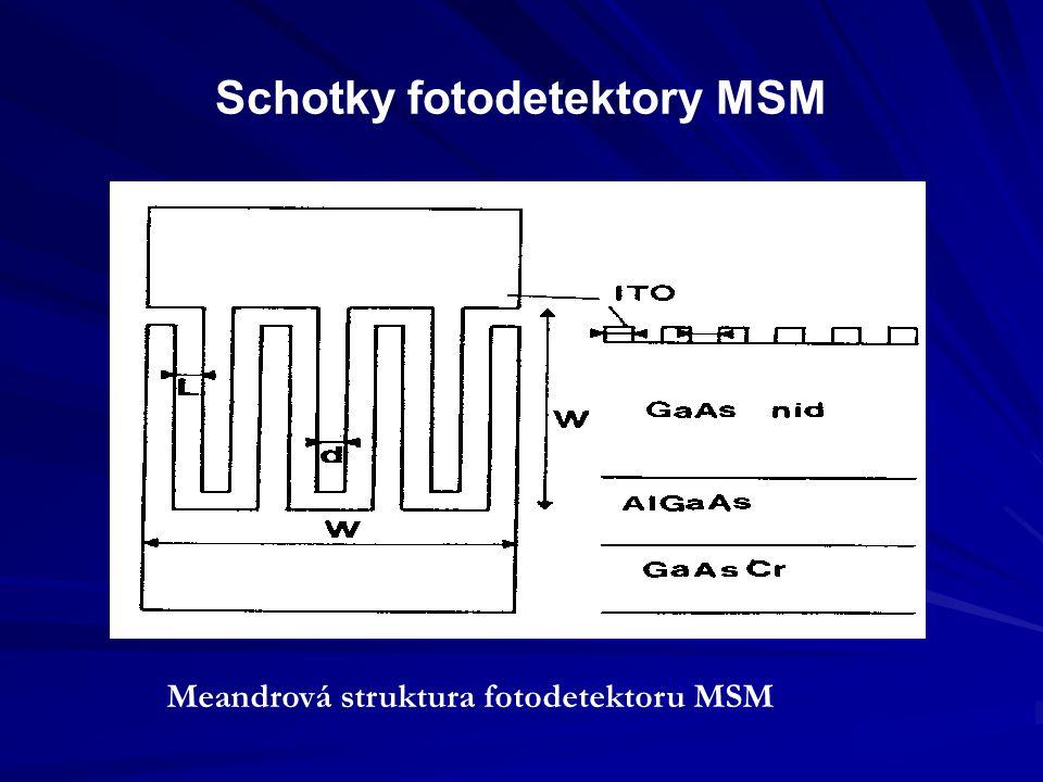 Schotky fotodetektory MSM Meandrová struktura fotodetektoru MSM