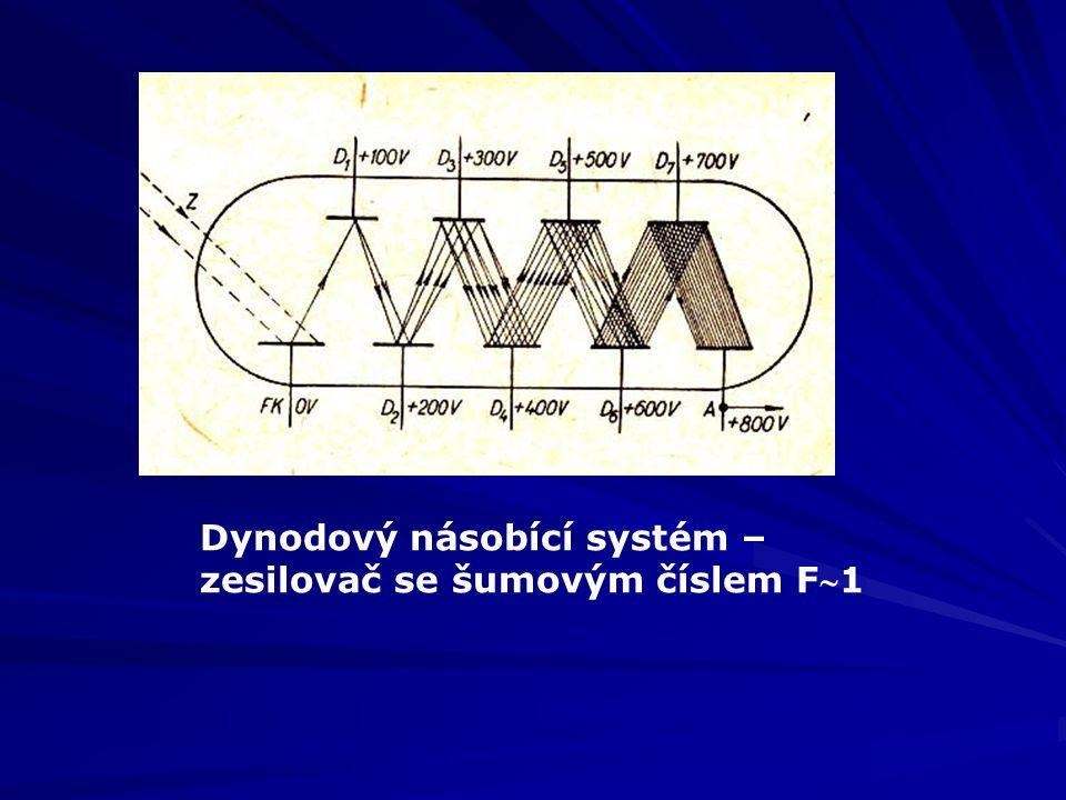 Dynodový násobící systém – zesilovač se šumovým číslem F1