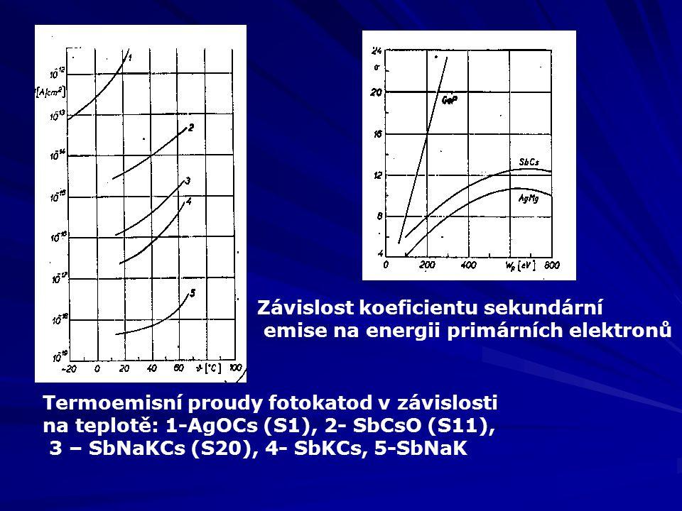 Závislost koeficientu sekundární emise na energii primárních elektronů Termoemisní proudy fotokatod v závislosti na teplotě: 1-AgOCs (S1), 2- SbCsO (S