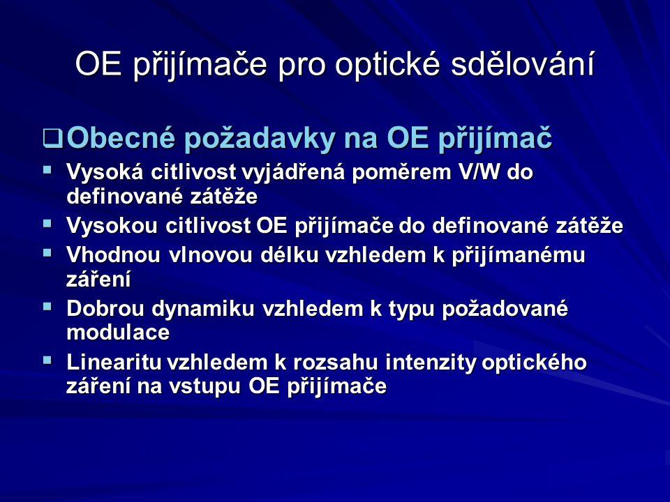 OE přijímače pro optické sdělování  Obecné požadavky na OE přijímač  Vysoká citlivost vyjádřená poměrem V/W do definované zátěže  Vysokou citlivost