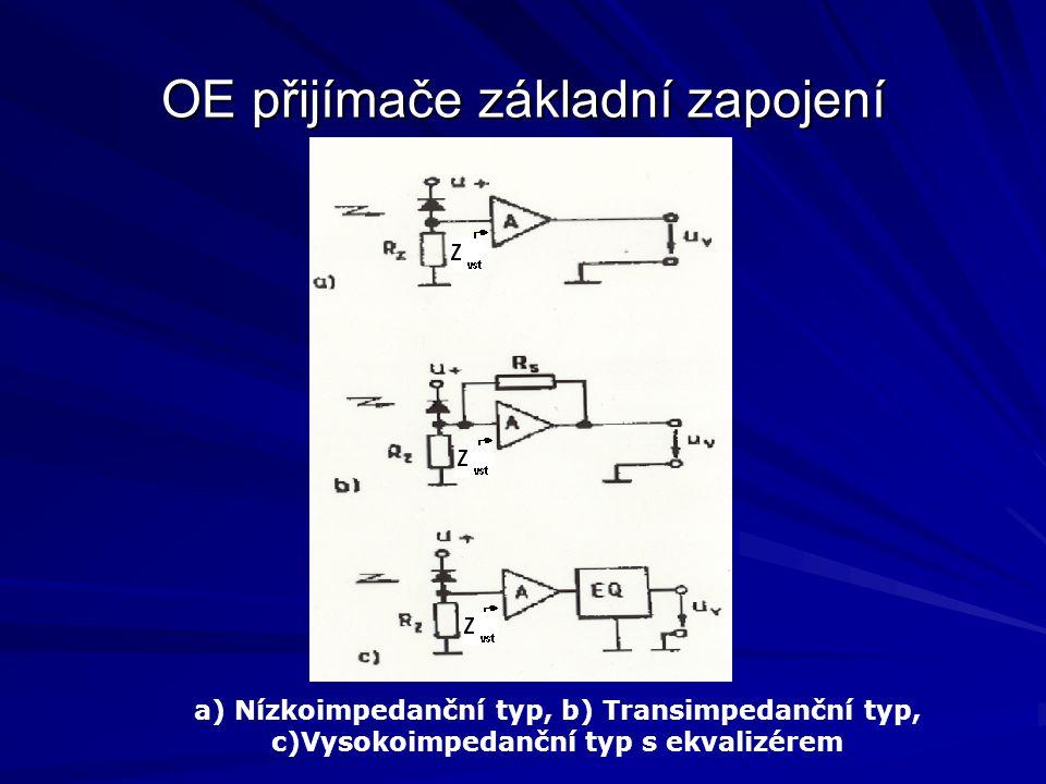 OE přijímače základní zapojení a) Nízkoimpedanční typ, b) Transimpedanční typ, c)Vysokoimpedanční typ s ekvalizérem