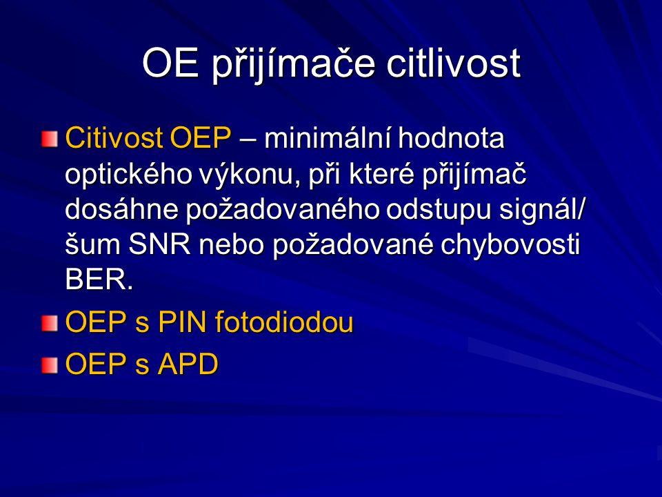 OE přijímače citlivost Citivost OEP – minimální hodnota optického výkonu, při které přijímač dosáhne požadovaného odstupu signál/ šum SNR nebo požadov