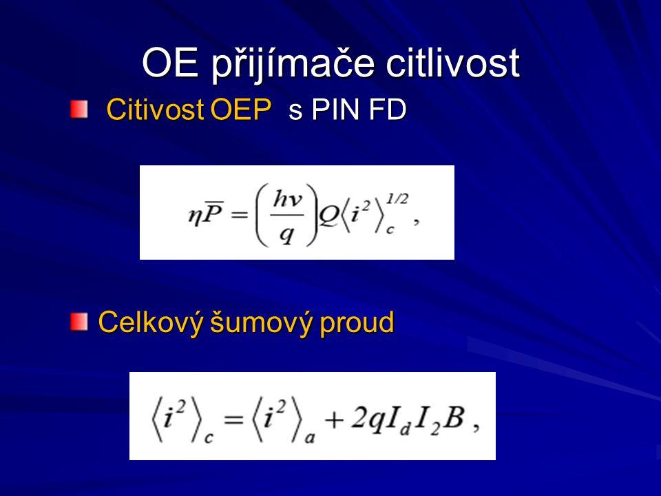 OE přijímače citlivost Citivost OEP s PIN FD Citivost OEP s PIN FD Celkový šumový proud Celkový šumový proud
