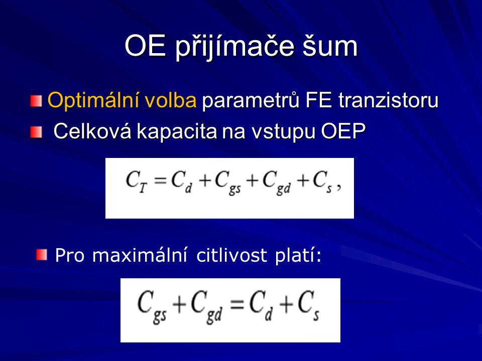 OE přijímače šum Optimální volba parametrů FE tranzistoru Celková kapacita na vstupu OEP Celková kapacita na vstupu OEP Pro maximální citlivost platí: