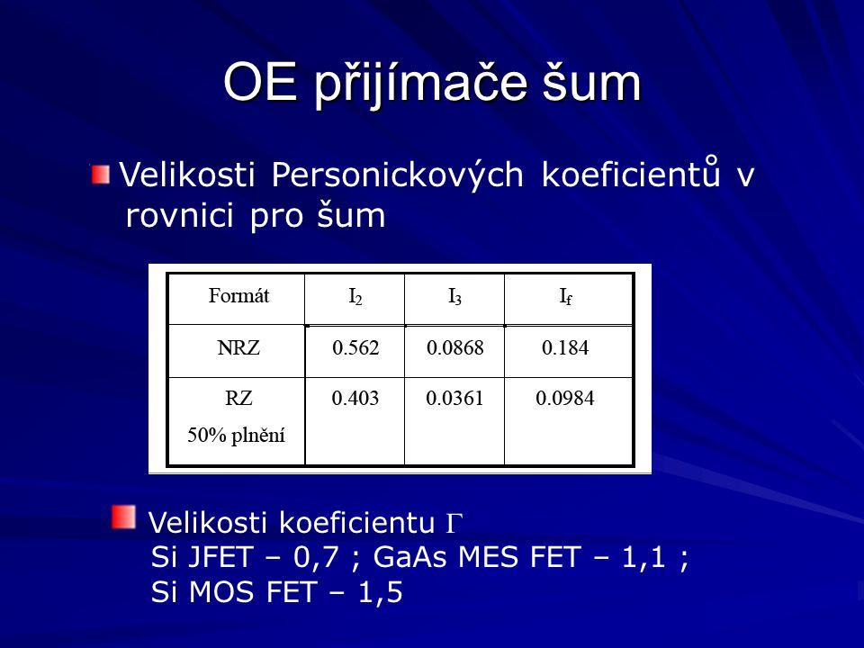 OE přijímače šum Velikosti Personickových koeficientů v rovnici pro šum Velikosti koeficientu   Si JFET – 0,7 ; GaAs MES FET – 1,1 ; Si MOS FET – 1,