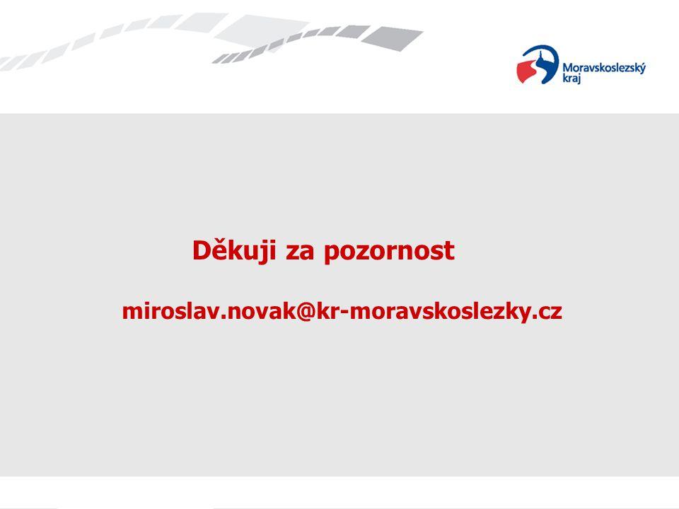 Děkuji za pozornost miroslav.novak@kr-moravskoslezky.cz