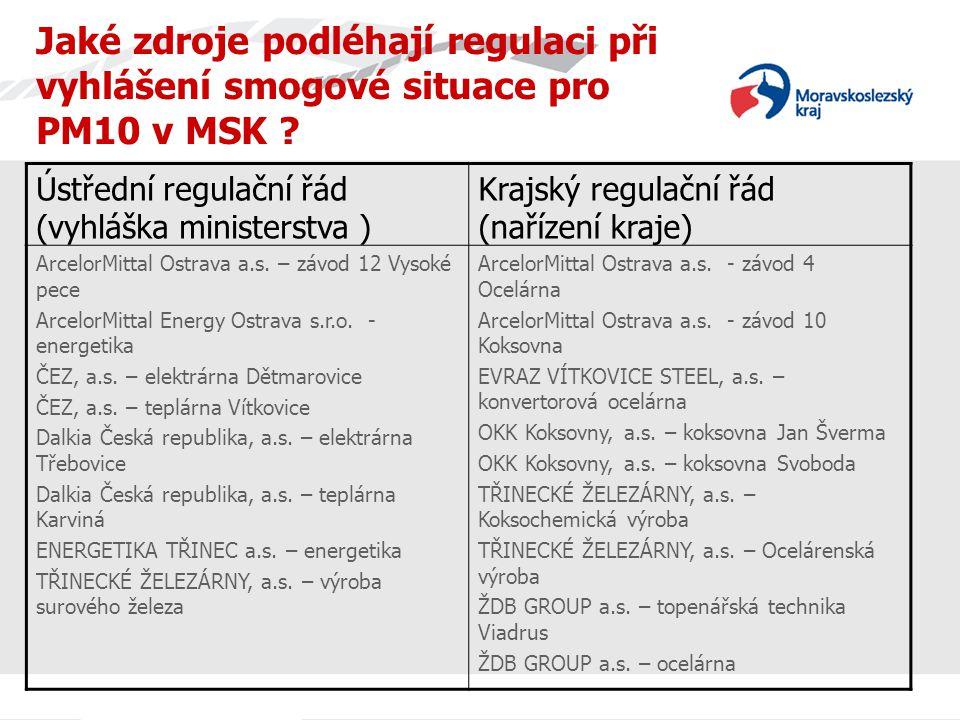 Jaké zdroje podléhají regulaci při vyhlášení smogové situace pro PM10 v MSK .