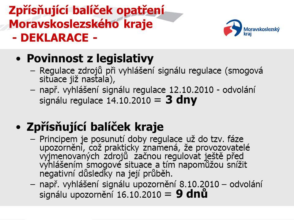 Zpřísňující balíček opatření Moravskoslezského kraje - DEKLARACE - Povinnost z legislativy –Regulace zdrojů při vyhlášení signálu regulace (smogová situace již nastala), –např.